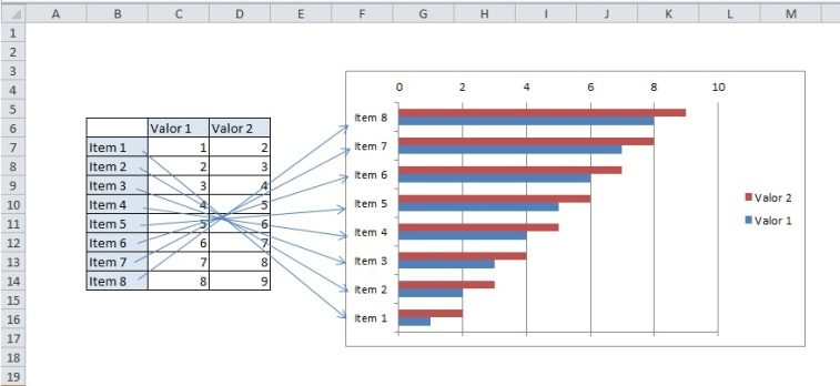 Excelmanicos - Grafico de barras 1