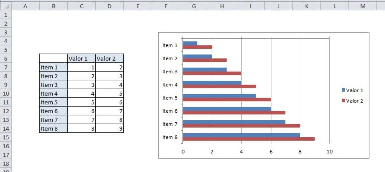 Excelmanicos - Grafico de barras 4
