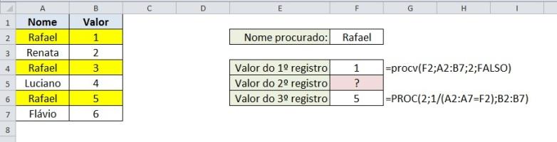 Excelmaniacos - PROCVN 1