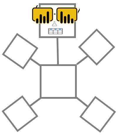 Mascote PBI